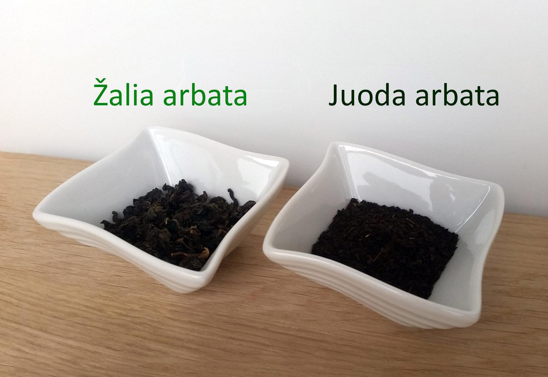 Žalia ir juoda arbata (arbatžolės)